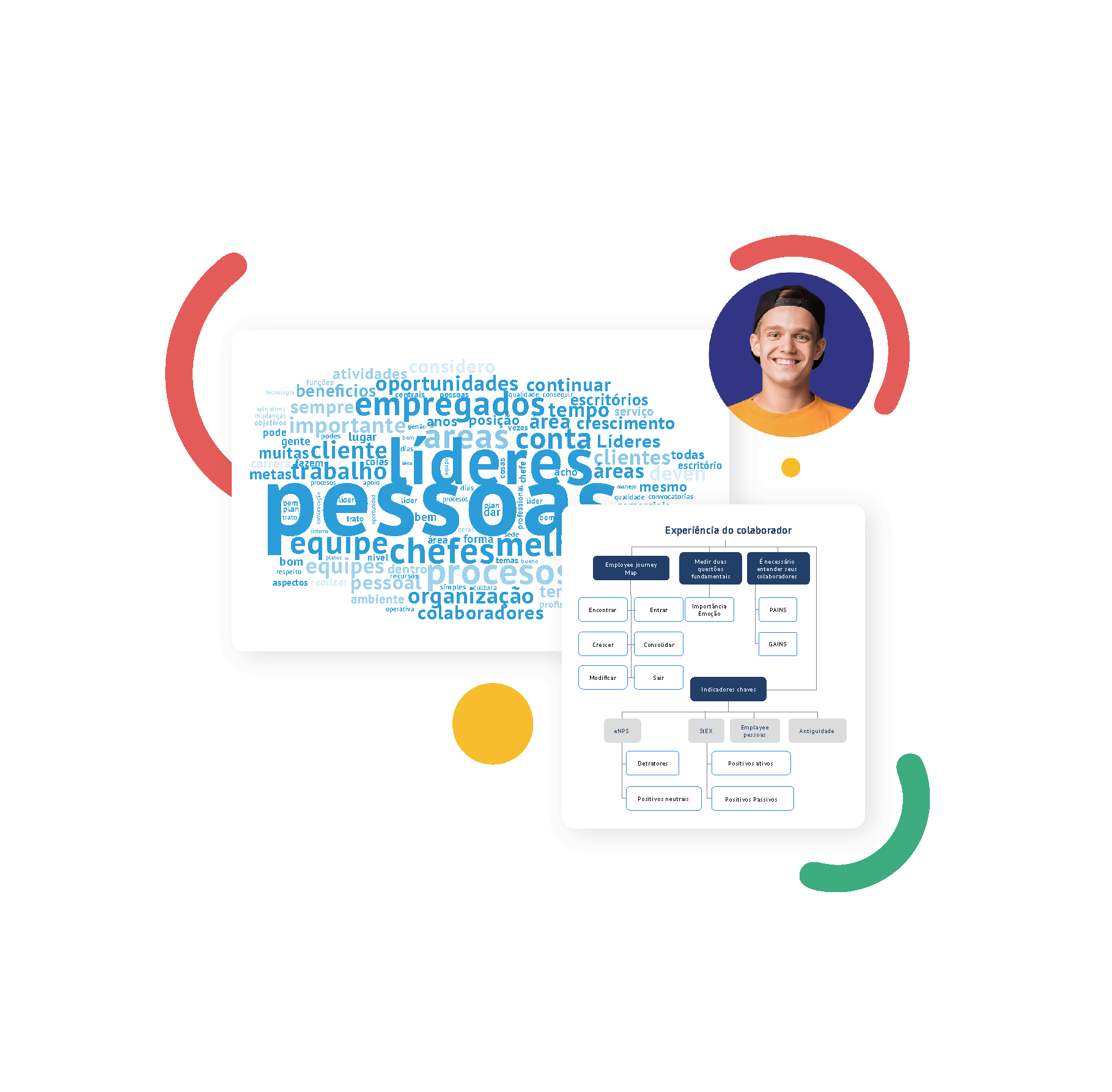 [Rankmi 2020] Employee Net Promoter Score (eNPS) - PT_eNPS-5